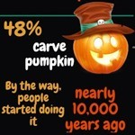 Halloween Most Popular Activities Infographic