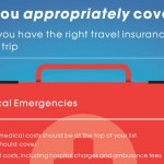 Are you appropriately covered?