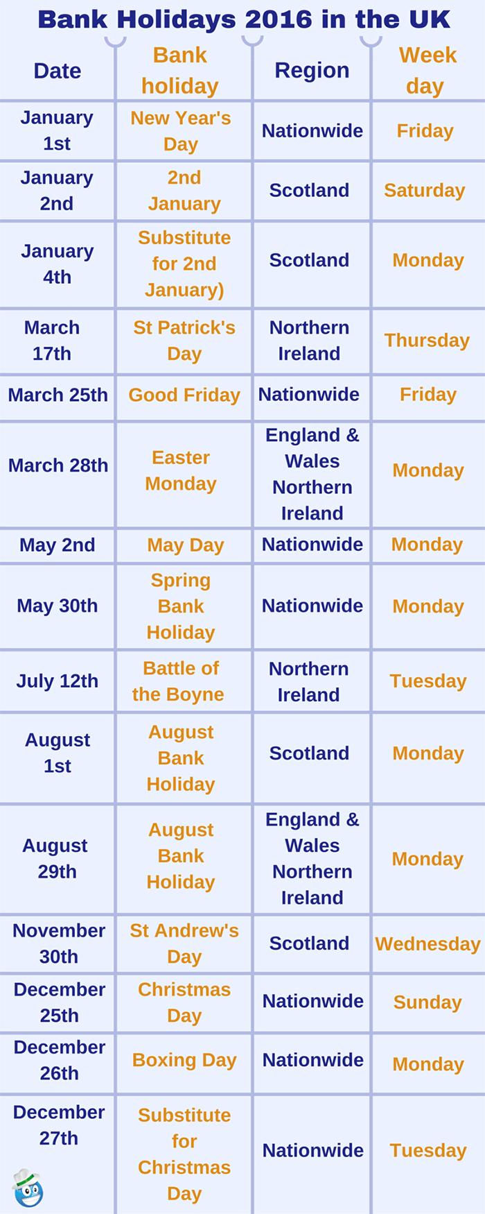 UK bank holidays 2016