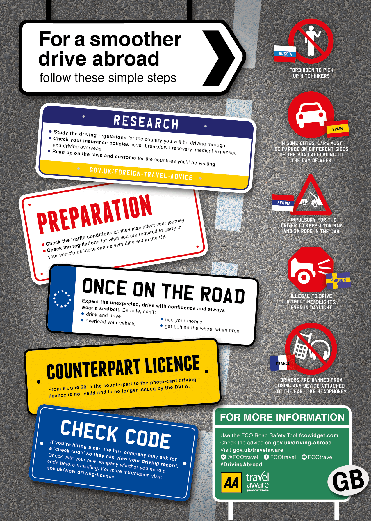 Driving safe checklist
