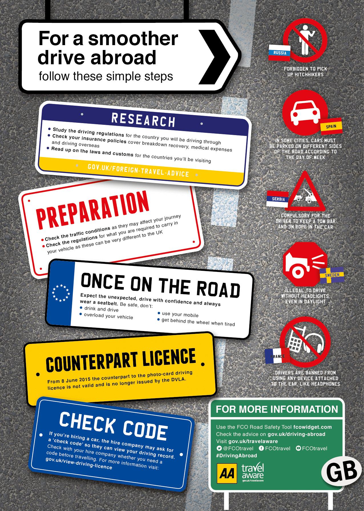 Driving safe checklist