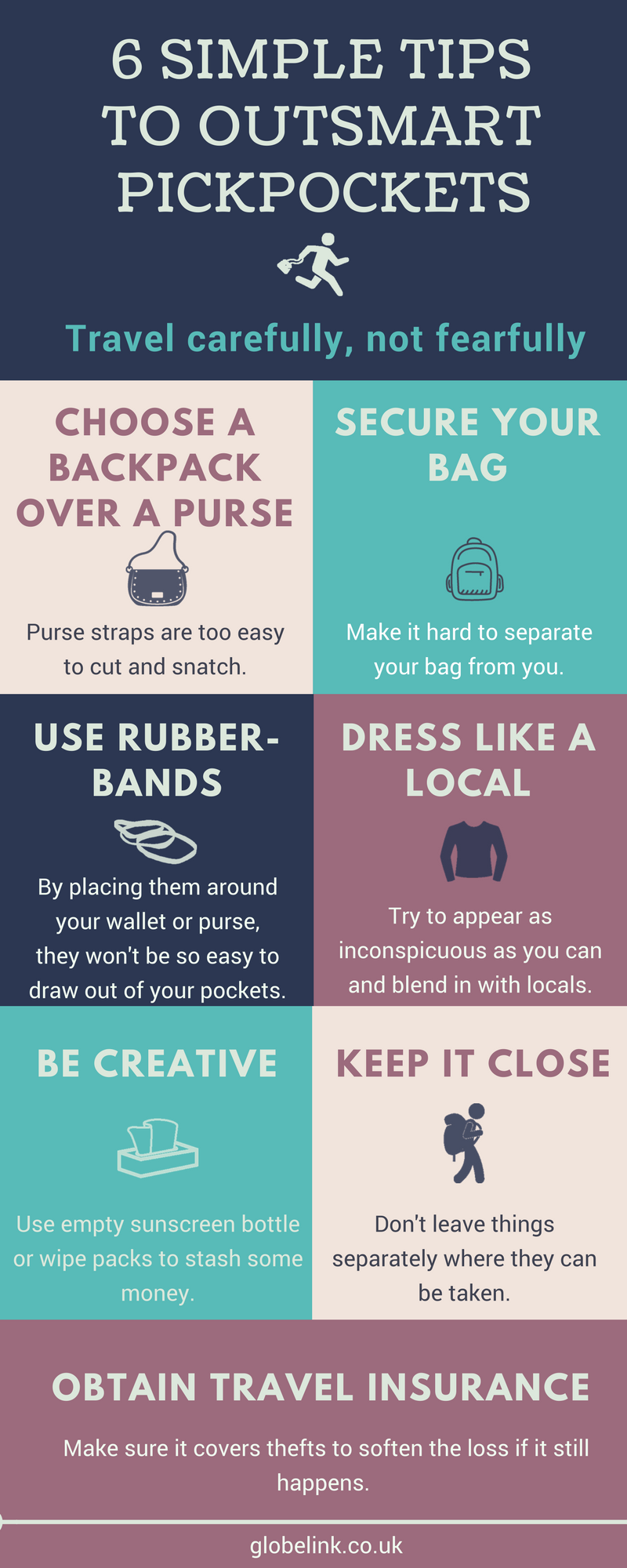 Top Tips to Outsmart Pickpockets & Keep Your Camera Safe ...