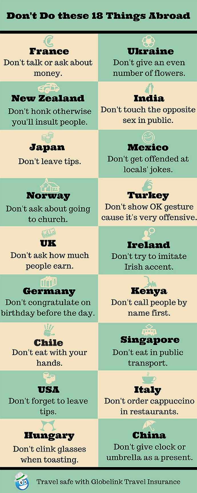 Travel mistakes infographic